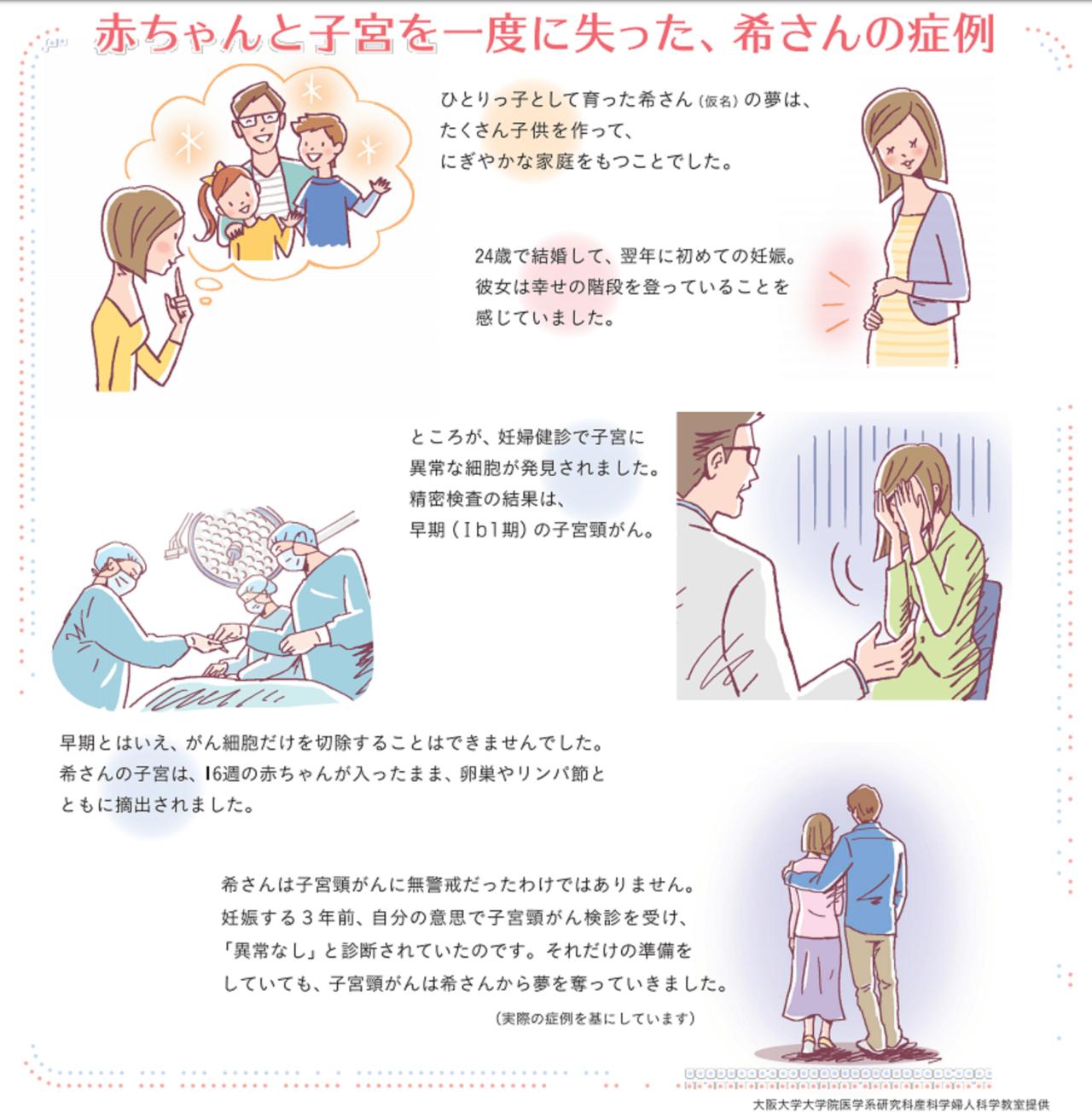ワクチン 癌 子宮 副作用 頚
